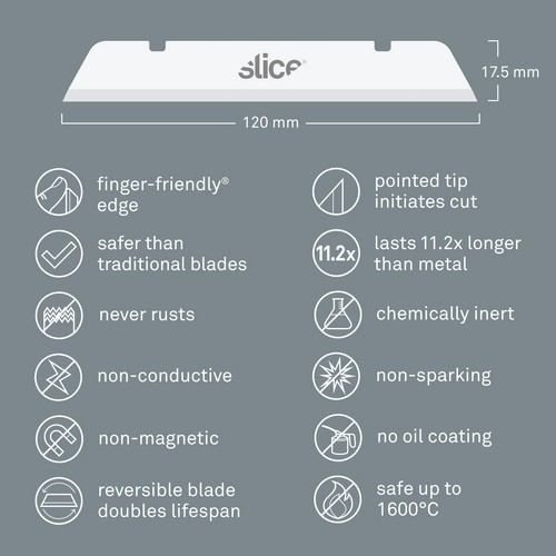 Slice Industrial Blade - Pointed Tip (4 Blades)